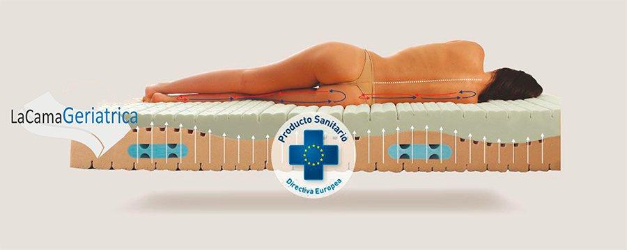 Sintomas de la fibromialgia y el correcto descanso